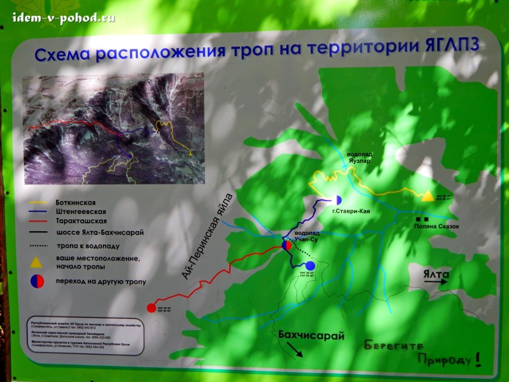 Малая Штангеевская, Боткинская, Ставрикайская и Таракташская тропы